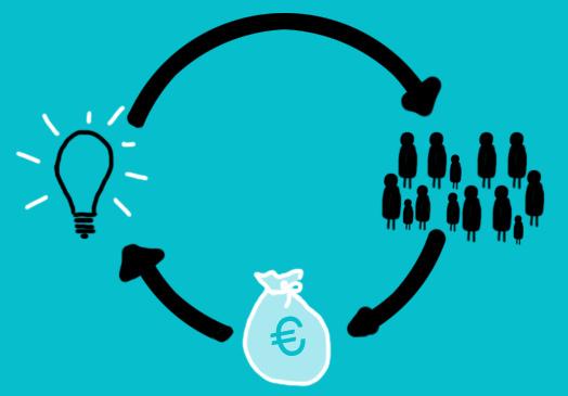 4-Crowdfunding-Rocio-Lara