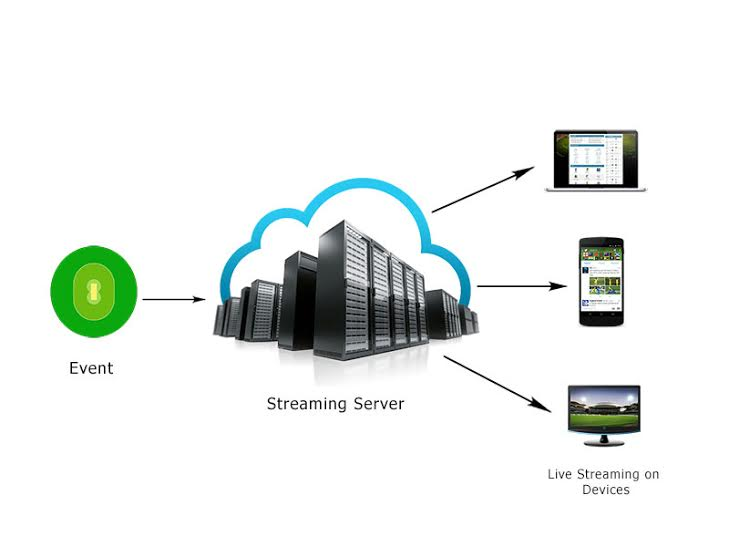 Advantages of nginx rtmp streaming server