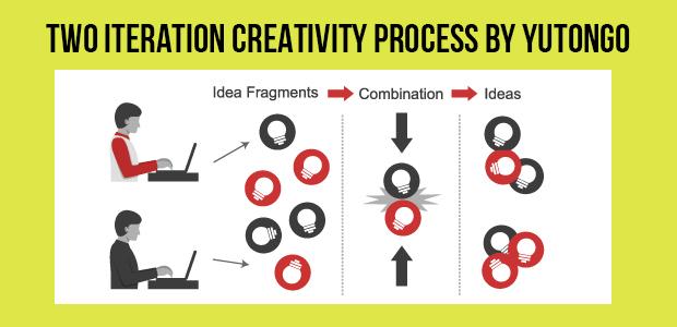 Yutongo-Creativity-Process